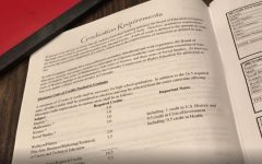 CT New Graduation Requirements
